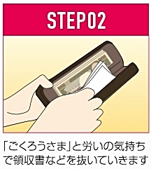 財布布団の使い方その2